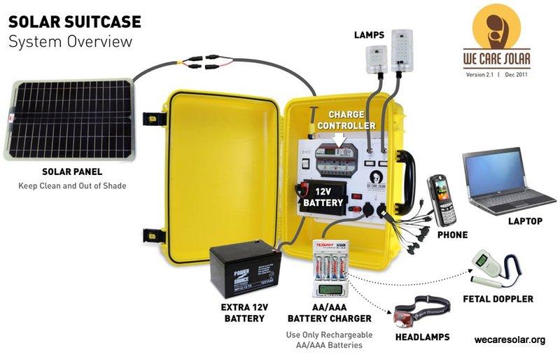 """""""We Care Solar"""" har modtaget en lang række anerkendelser for deres indsats. Senest har Laura Stachel modtaget """"UBS Optimus""""-prisen på 100.000 $ for udviklingen af Solkufferten."""